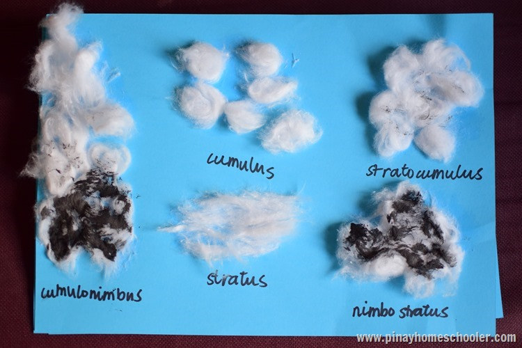 Learning the Different Types of Clouds