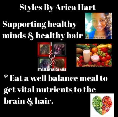 Nutrition, brain, eating healthy motivation