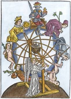 Woodcut Wheel Of The Planets, Emblems Related To Alchemy