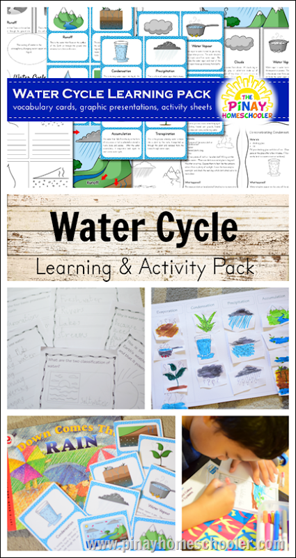 Water Cycle Learning