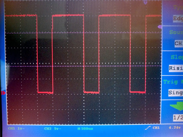 infrared signal close up  in oscilloscope