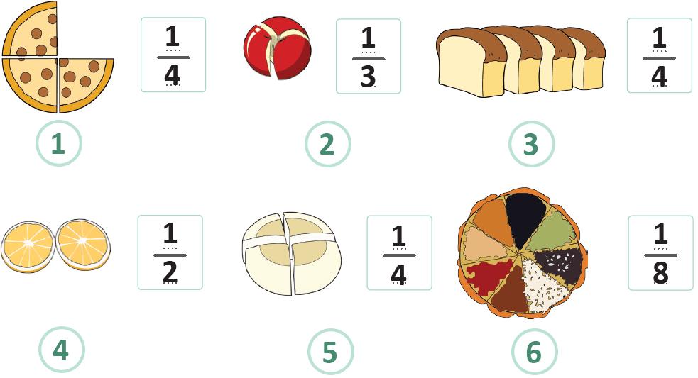 Kunci Jawaban Halaman 3, 4, 5, 7, 8 Tema 5 Kelas 3
