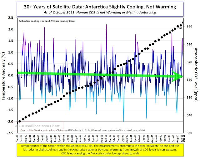 Antártida_temp_satelital_desde_1979
