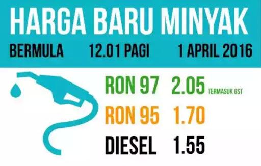 Harga petrol naik 1 April 2016