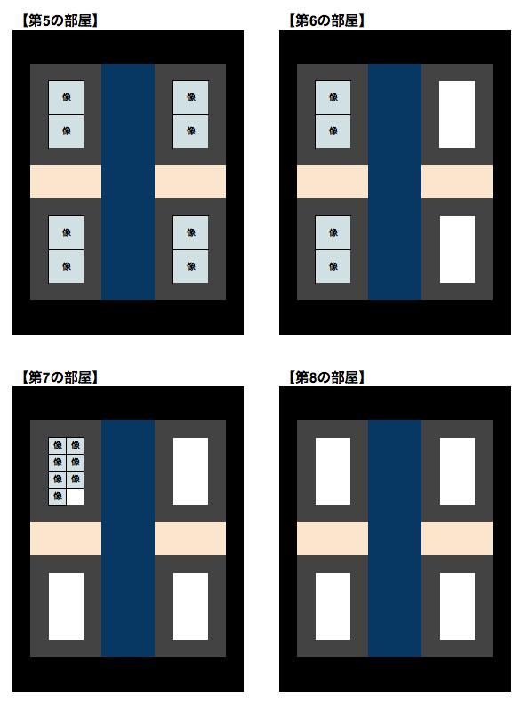 コレクションルーム最適配置