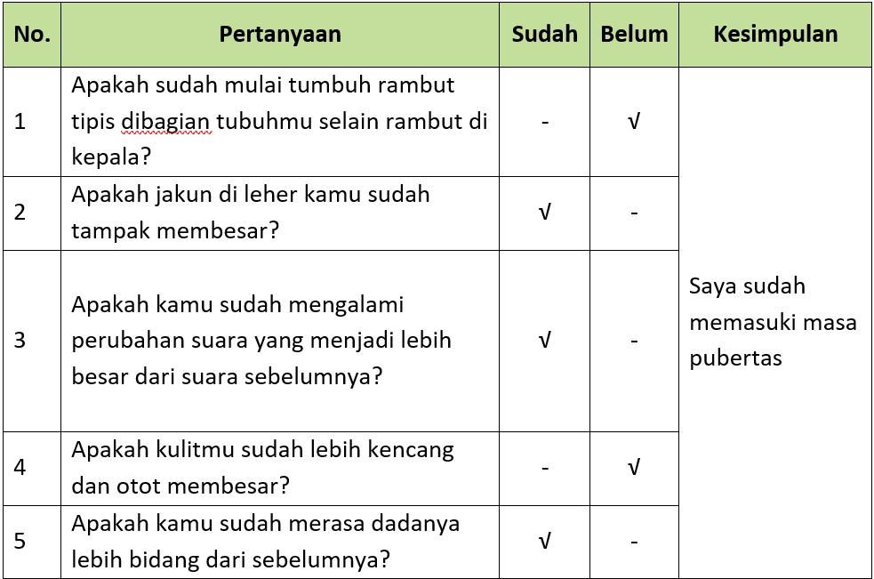 Kunci Jawaban Halaman 65, 66, 68, 69 Tema 6 Kelas 6