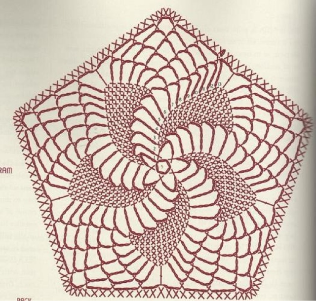 Angels Cradle Crochet Pentagon Doily