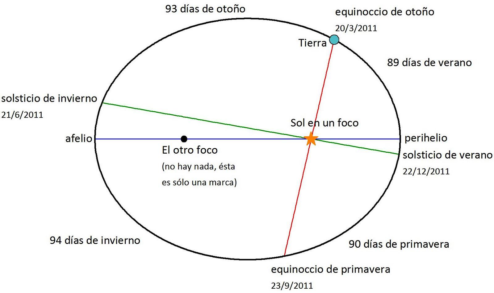 leyes en el ecuador: