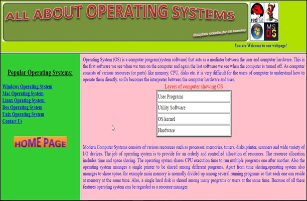 All About Operating System