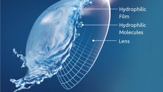 Miacare softlens water content