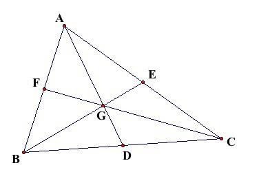 """"""" PROPERTIES AND SOLUTIONS OF TRIANGLE for  IIT-JEE (mains & advanced), AIEEE , NTSE , KVPY , and others engineering entrance examination."""