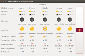 my-weather-indicator | Pronóstico_010.png