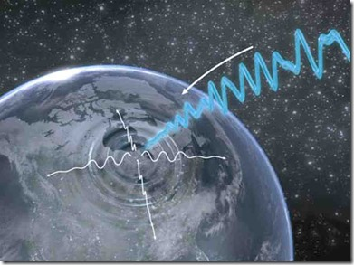 Portals hidden in the earth's magnetic field