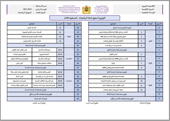 توزيع سنوي: المرجع في الرياضيات المستوى الثالث 2021/2022