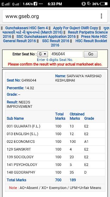 12 ARTS MA 5 SUBJECTS MA FAIL STUDENT NE ECONOMICS MA 100 MARKS: NEWS REPORT