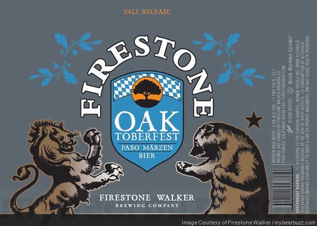 Firestone Walker Leo v. Ursus Fortem & Oaktoberfest Cans Return