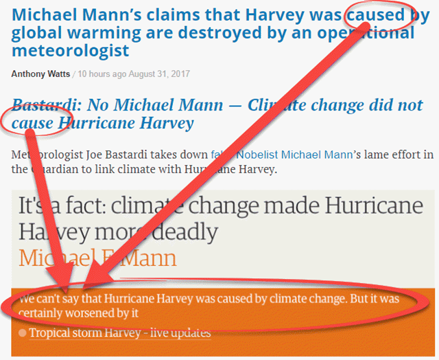 "Screenshot of The Guardian headline, 'It's a fact: climate change made Hurricane Harvey more deadly"", story by Michael E Mann, on 28 August 2017. A headline from climate science denialist Anthony Watts states that Prof. Mann claimed that global warming 'caused' Harvey, which is an instantly verifiable lie. Graphic: The Guardian"