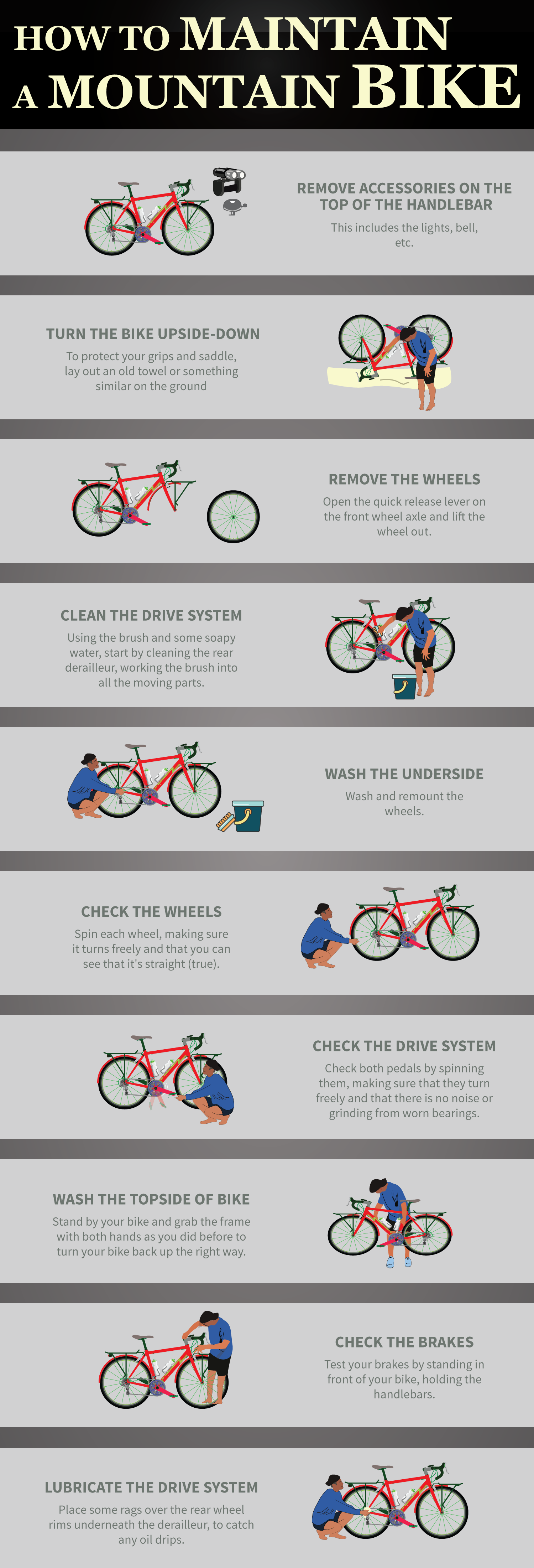 How To Maintain A Mountain Bike [Infographic]
