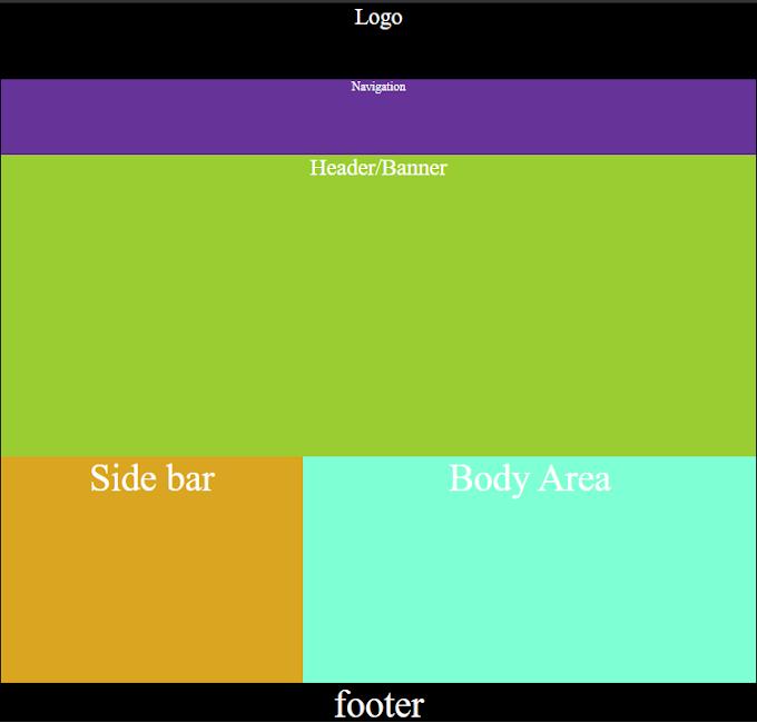 Code Layout HTML CSS using Browser - Khai TK