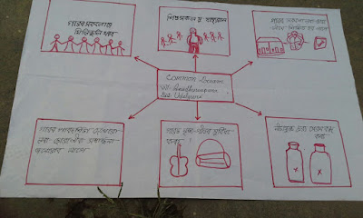 Common dreams for 4 Udalguri villages