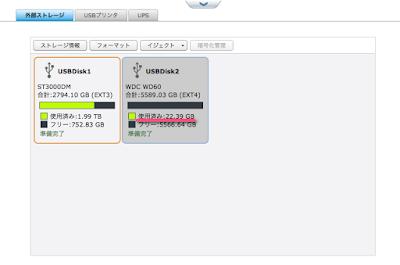 再度TS-212でext4にフォーマットしたら使用済みが減った