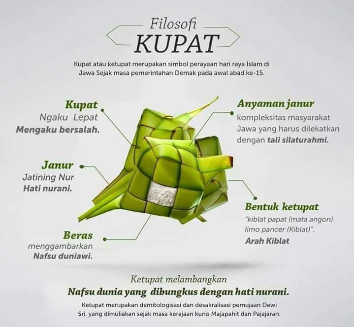 Ketupat dan Lepet Kearifan Lokal Muslim Indonesia