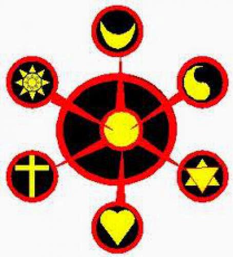 Religious Tolerance Day