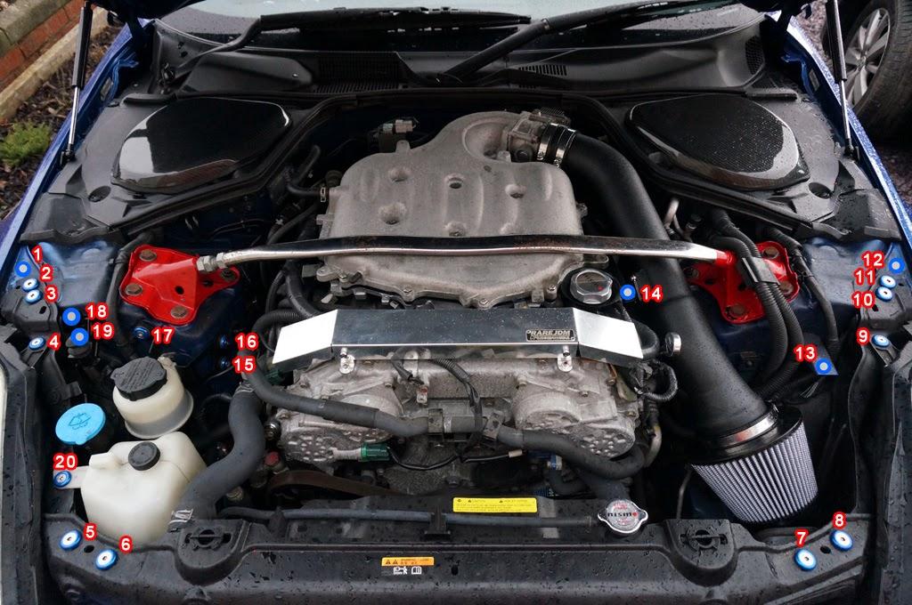 Motor de 350z