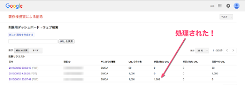 GoogleにDMCA侵害申し立てが承認された