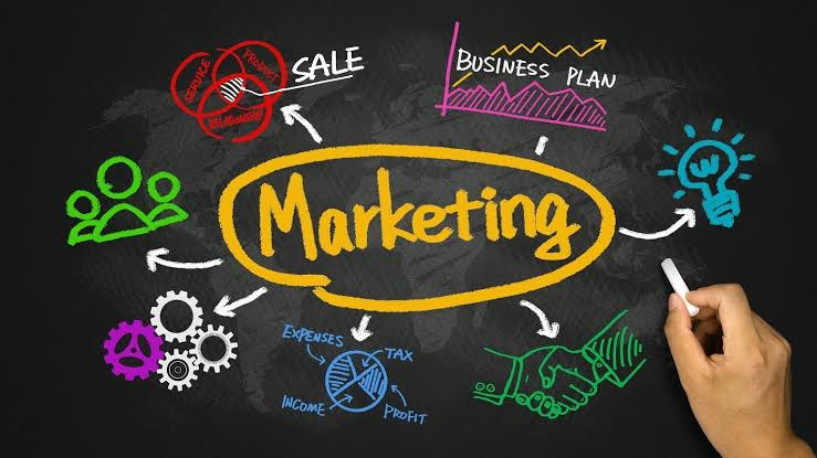 Secret Guide to Create a Marketing Strategy