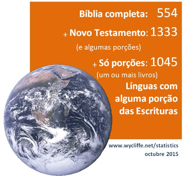 2015 Stats Graphic - Portuguese