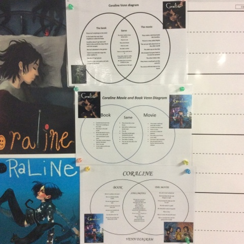 Learning With Literature Starting Our Work On Coraline 1
