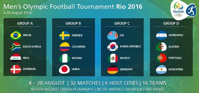 Olympic%2B2016%2BMens%2BFootball%2Bgroup