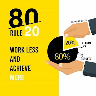 80/20 Rule [ Pareto Principle ]