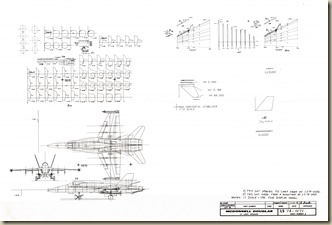 F-18A Hornet Station Diagrams and Cross Sections Feb-22-78c