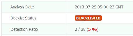 Sebuah IP masuk daftar hitam namun dengan rasio rendah 5%
