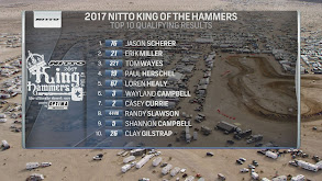 Nitto King of The Hammers Powered by Optima Batteries thumbnail