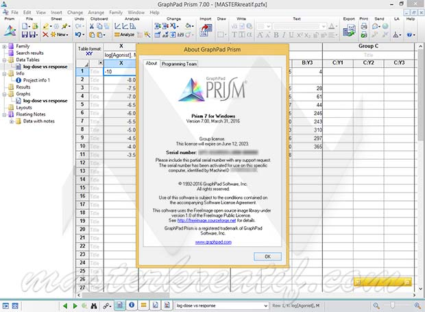GraphPad Prism 7