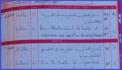 نموذج ما سيكتب في المذكرة اليومية بالفرنسية للأساتذة الجدد 2021 2022