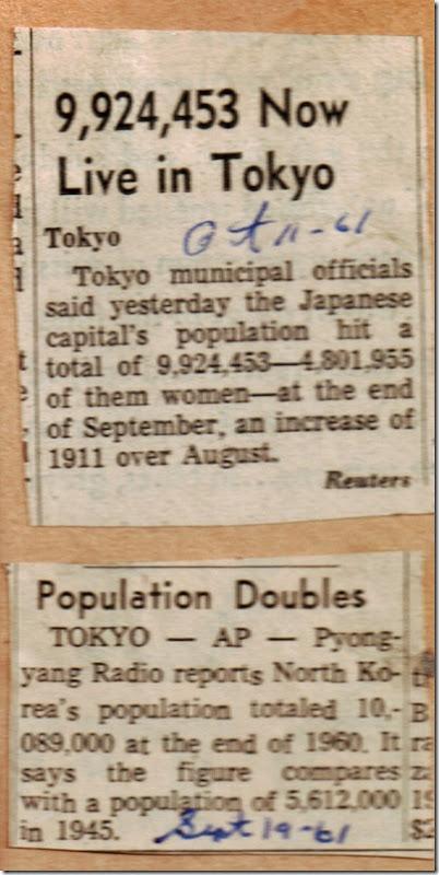 Tokyo Population 1961