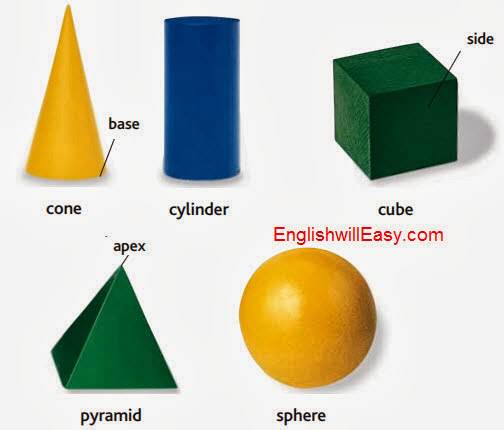 cone, base, cylinder, cube, side, apex, pyramid, sphere
