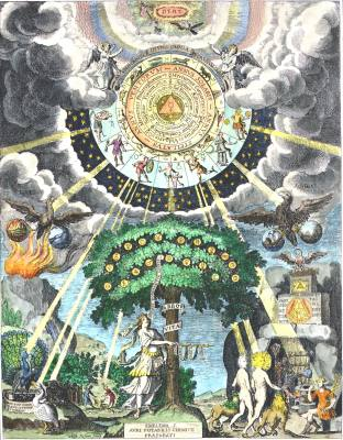 The Alchemical Tree Standing Under The Influences Of The Heavens, Emblems Related To Alchemy