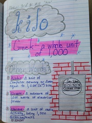 Mrs Schroeder S 6th Grade Blog Word Segment Of Week 18