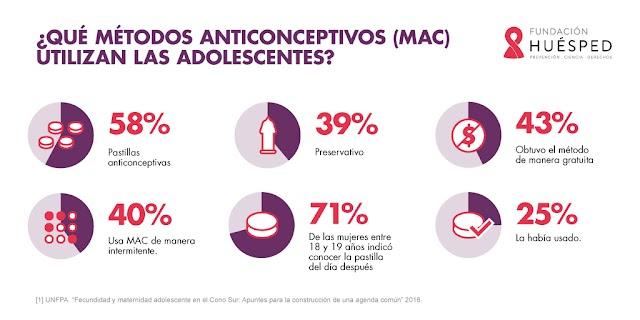 Centros de salud continúan brindando atención sobre anticoncepción