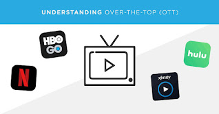 What is Over the Top (OTT)?