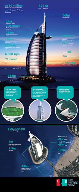 Infographix - INFOGRAPHIC_BURJ_AL_ARAB2.png