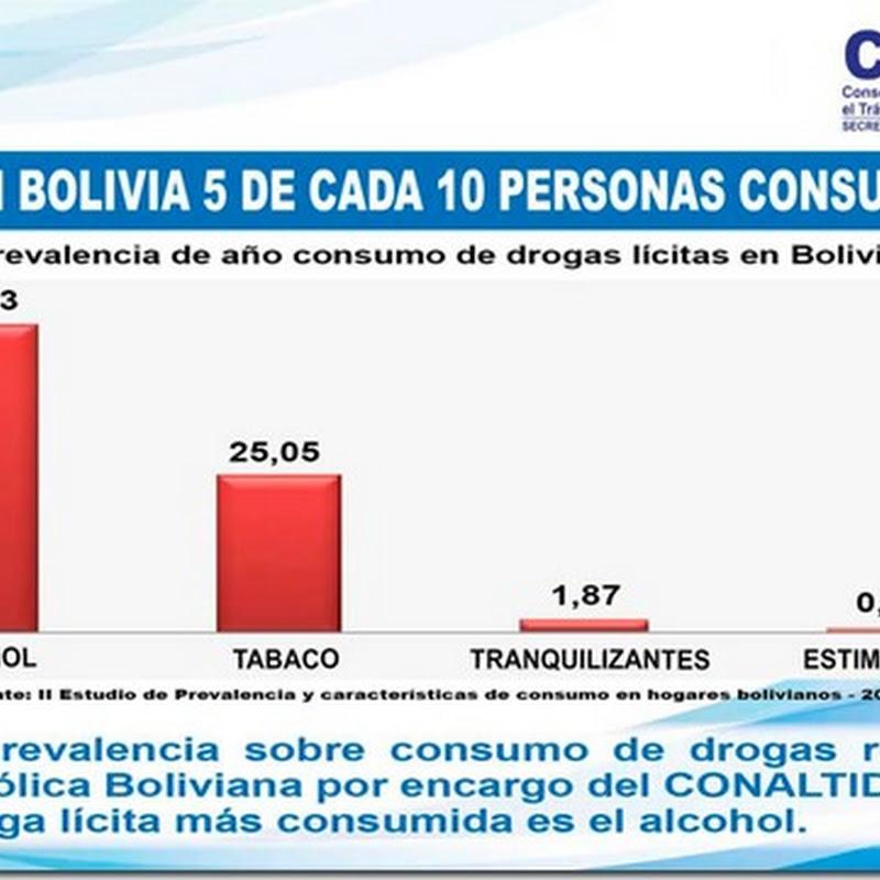 ¿Sabías que en Bolivia 5 de cada 10 personas consumen alcohol?