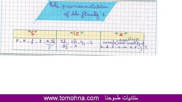 english lessons for 3AS 4%2520the%2520pronon