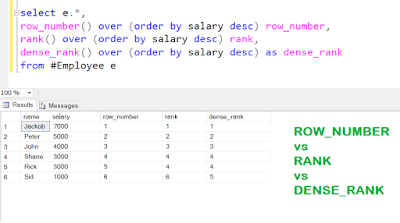 row number vs rank vs dense rank in SQL Server