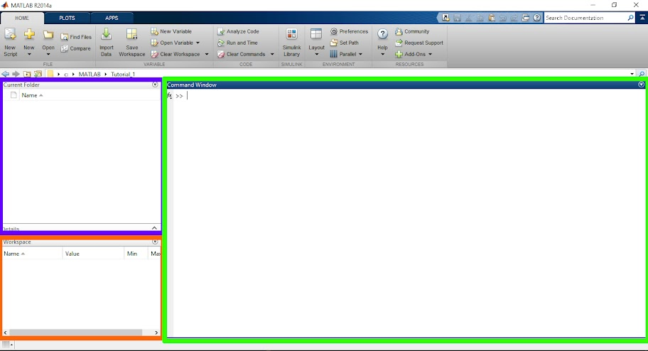 MATLAB layout (MATLAB introduction )